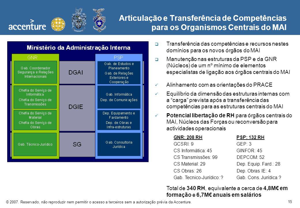 Articulação e Transferência de Competências para os Organismos Centrais do MAI
