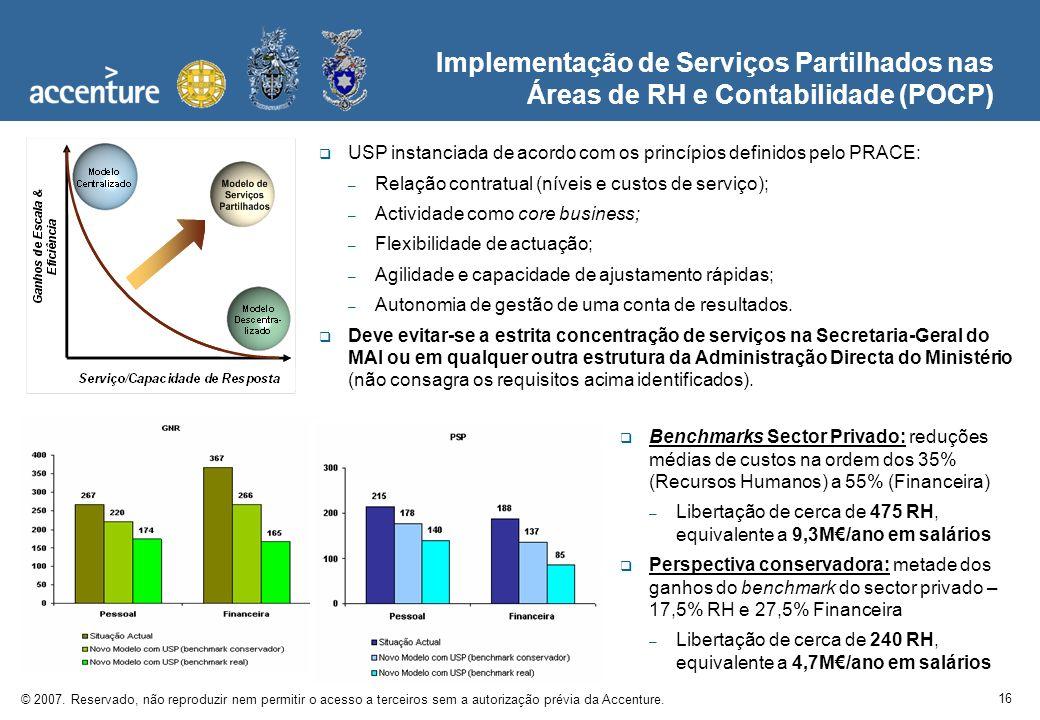 Implementação de Serviços Partilhados nas Áreas de RH e Contabilidade (POCP)