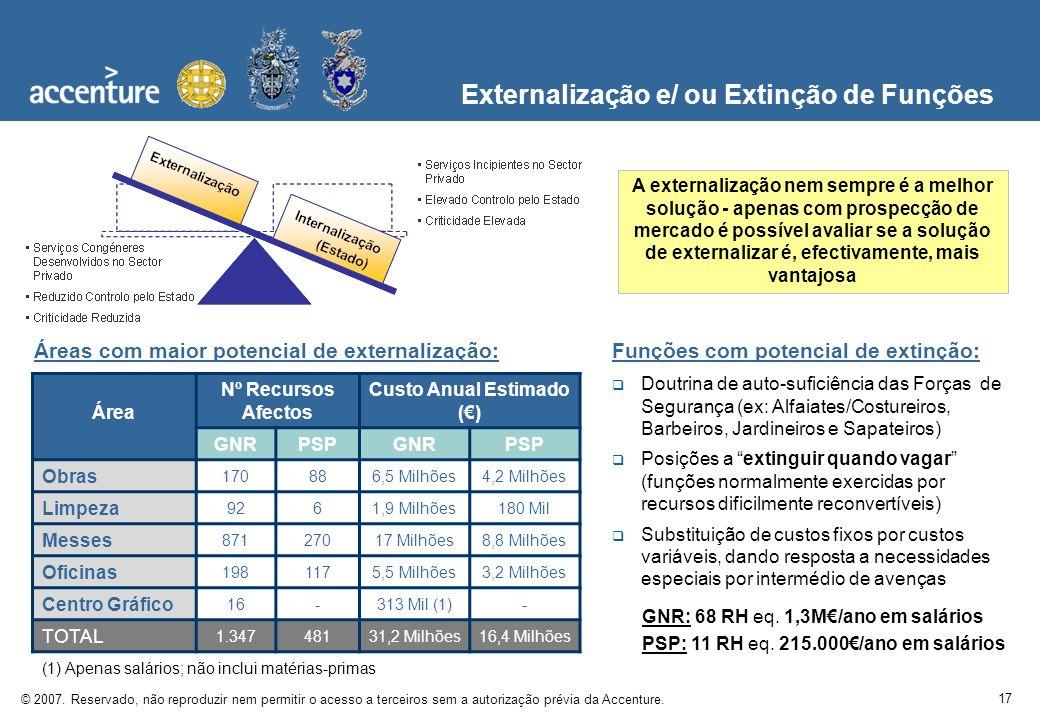 Externalização e/ ou Extinção de Funções