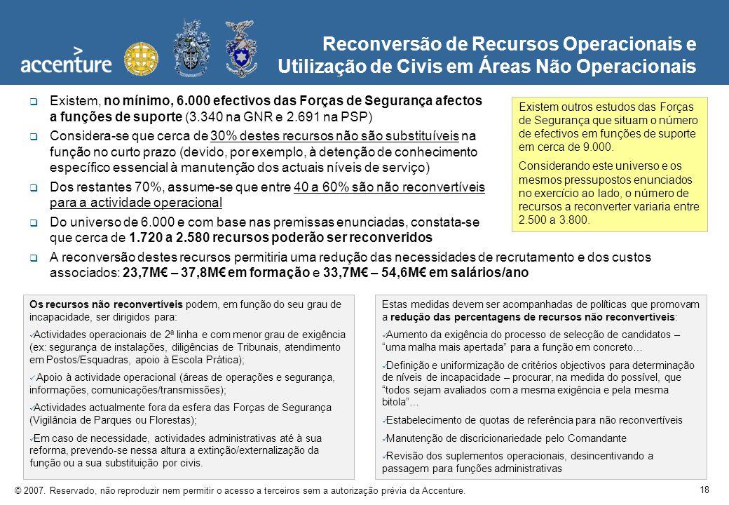Reconversão de Recursos Operacionais e Utilização de Civis em Áreas Não Operacionais