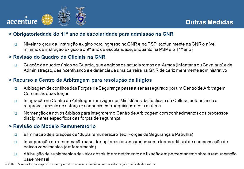 Outras Medidas > Obrigatoriedade do 11º ano de escolaridade para admissão na GNR.