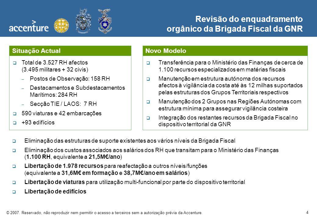 Revisão do enquadramento orgânico da Brigada Fiscal da GNR
