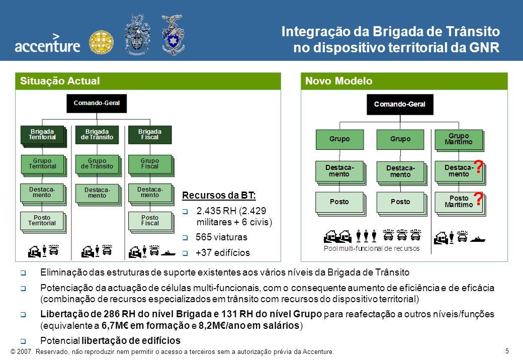 Integração da Brigada de Trânsito no dispositivo territorial da GNR