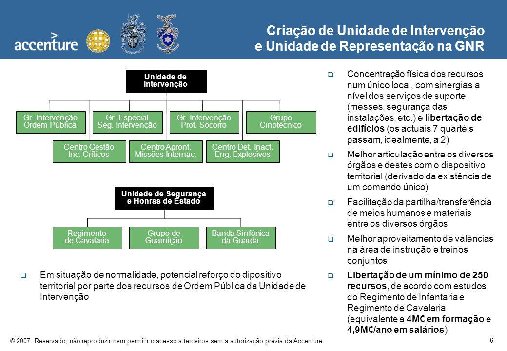 Criação de Unidade de Intervenção e Unidade de Representação na GNR