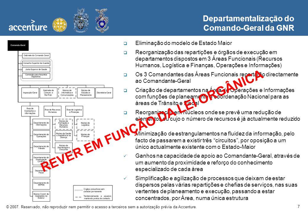 Departamentalização do Comando-Geral da GNR