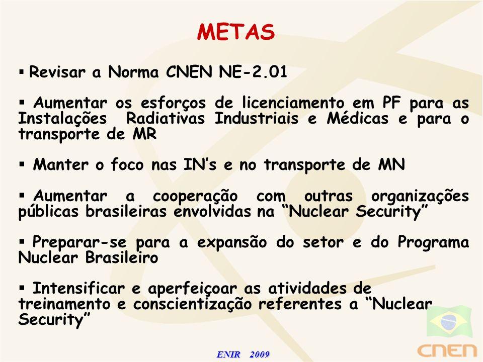 METAS Revisar a Norma CNEN NE-2.01.