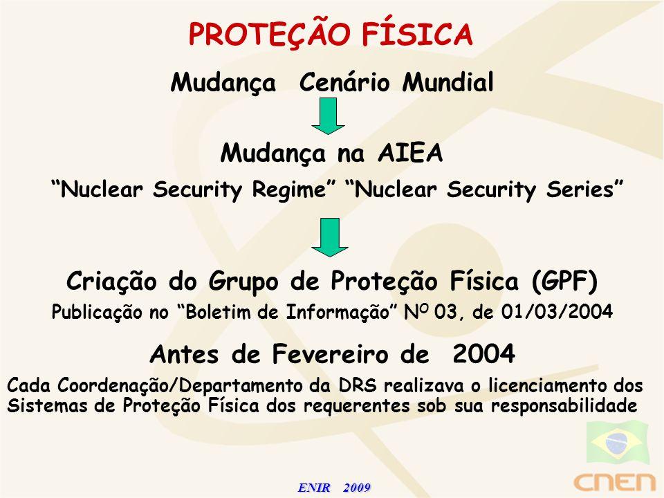 PROTEÇÃO FÍSICA Mudança Cenário Mundial Mudança na AIEA