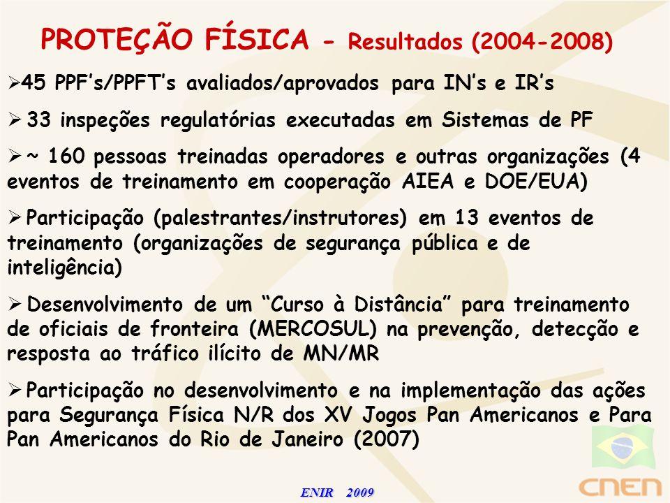 PROTEÇÃO FÍSICA - Resultados (2004-2008)
