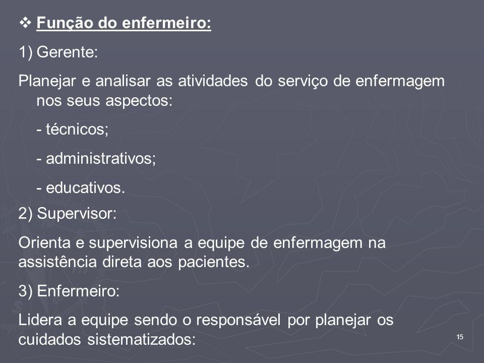 Função do enfermeiro: Gerente: Planejar e analisar as atividades do serviço de enfermagem nos seus aspectos: