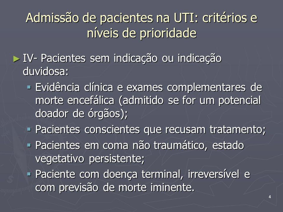 Admissão de pacientes na UTI: critérios e níveis de prioridade