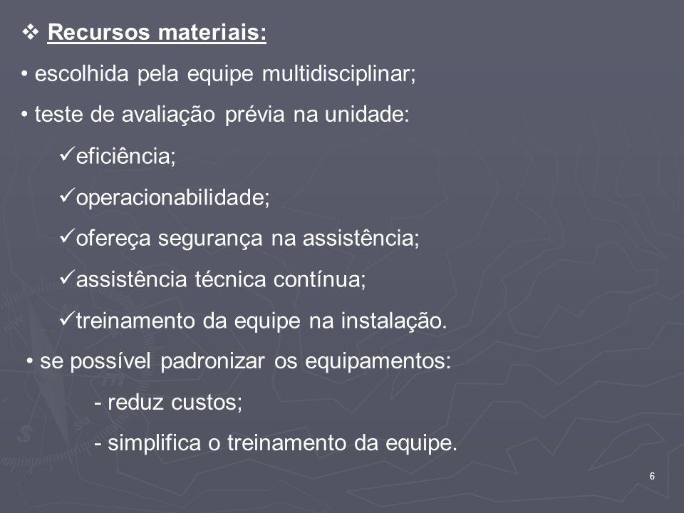 Recursos materiais: escolhida pela equipe multidisciplinar; teste de avaliação prévia na unidade: eficiência;