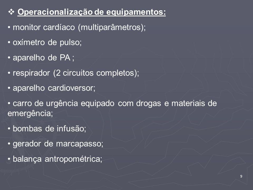 Operacionalização de equipamentos: