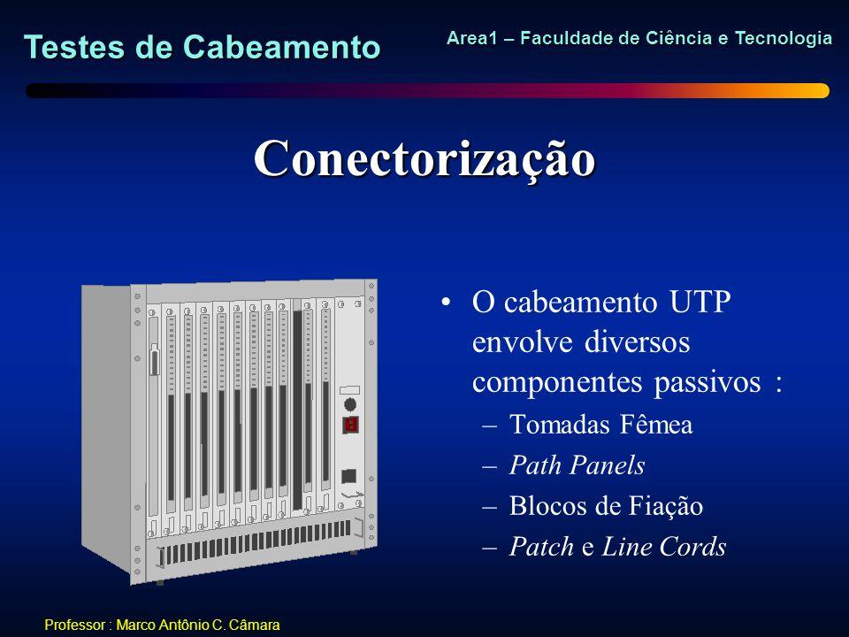 Conectorização O cabeamento UTP envolve diversos componentes passivos : Tomadas Fêmea. Path Panels.