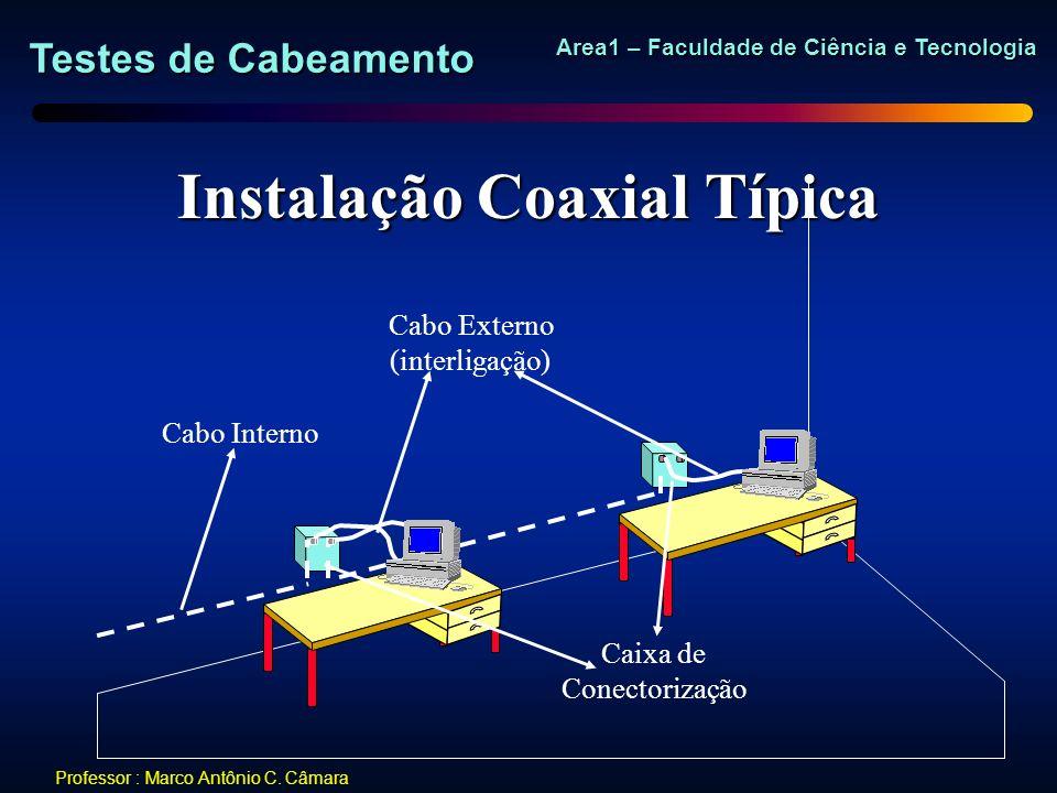 Instalação Coaxial Típica