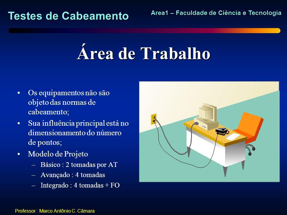 Área de Trabalho Os equipamentos não são objeto das normas de cabeamento; Sua influência principal está no dimensionamento do número de pontos;