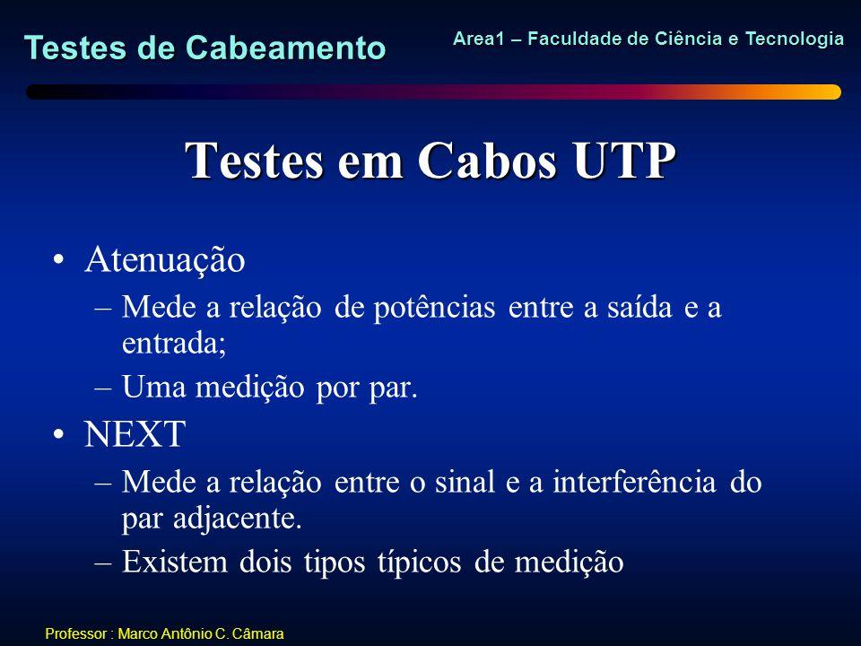 Testes em Cabos UTP Atenuação NEXT
