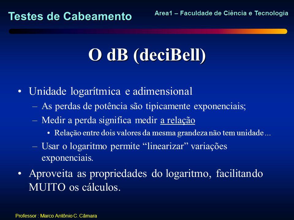 O dB (deciBell) Unidade logarítmica e adimensional