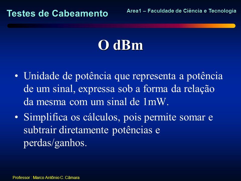 O dBm Unidade de potência que representa a potência de um sinal, expressa sob a forma da relação da mesma com um sinal de 1mW.