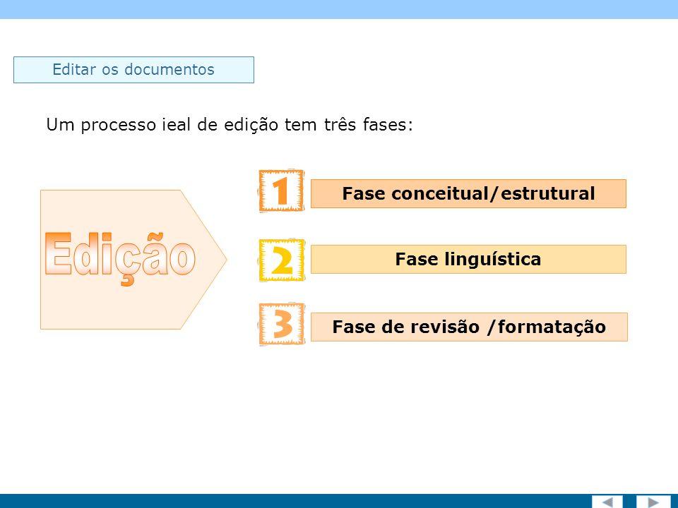 Fase conceitual/estrutural Fase de revisão /formatação