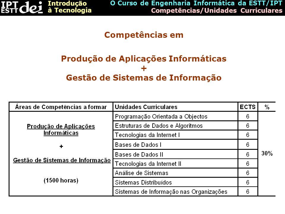 Produção de Aplicações Informáticas + Gestão de Sistemas de Informação