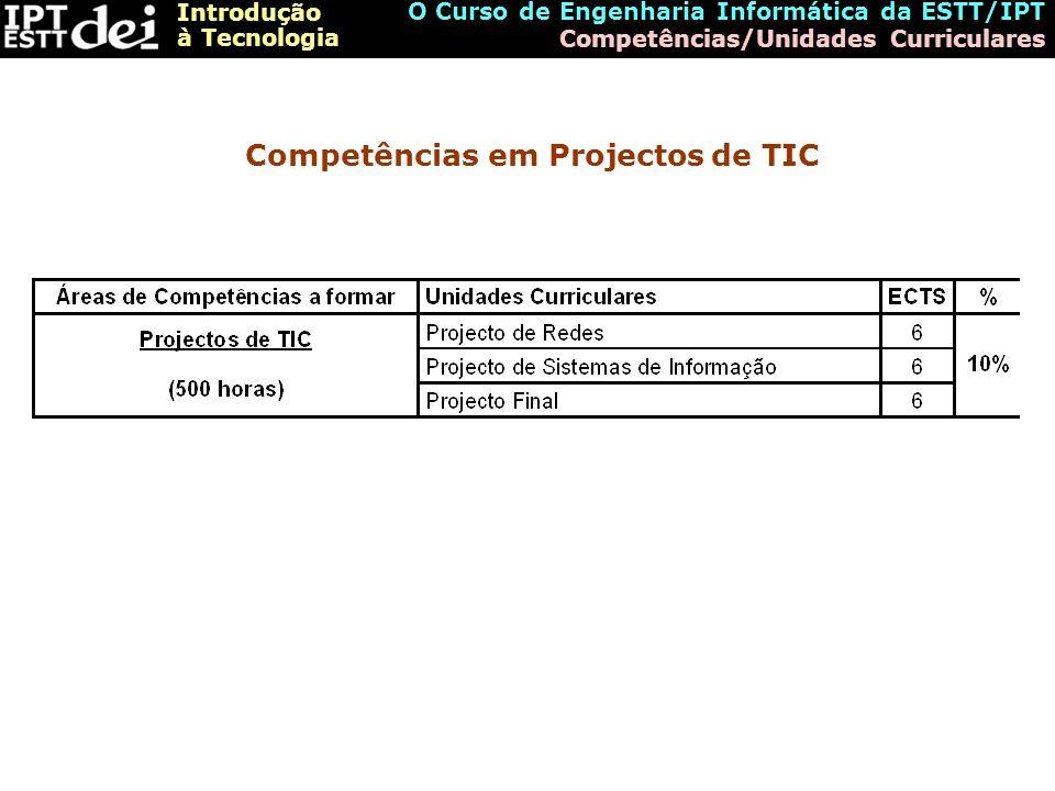 Competências em Projectos de TIC