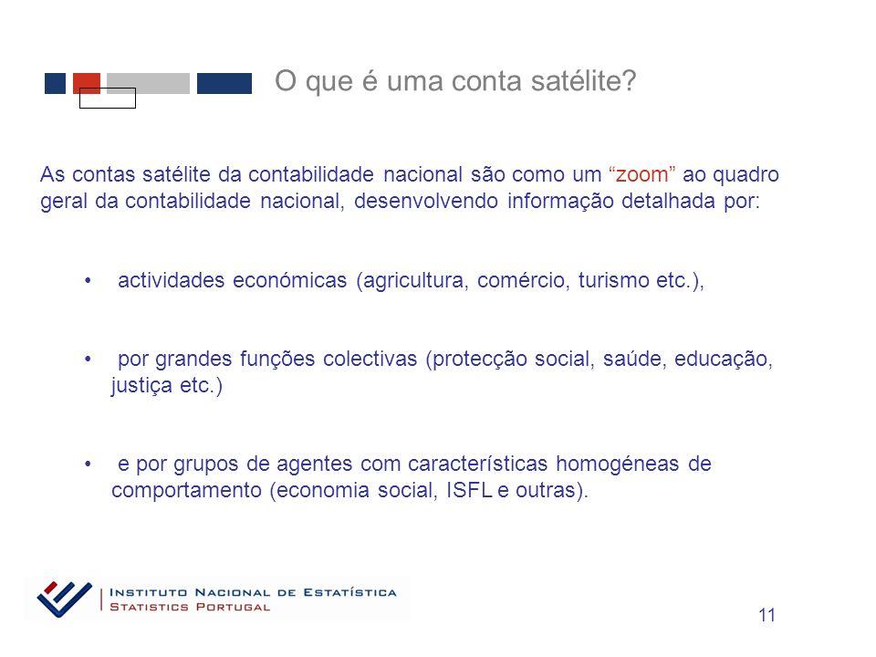 O que é uma conta satélite