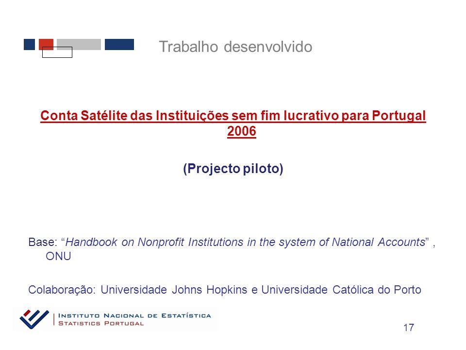 Conta Satélite das Instituições sem fim lucrativo para Portugal 2006