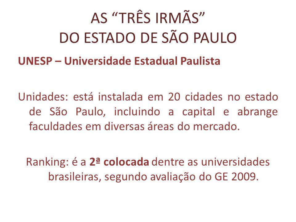 AS TRÊS IRMÃS DO ESTADO DE SÃO PAULO