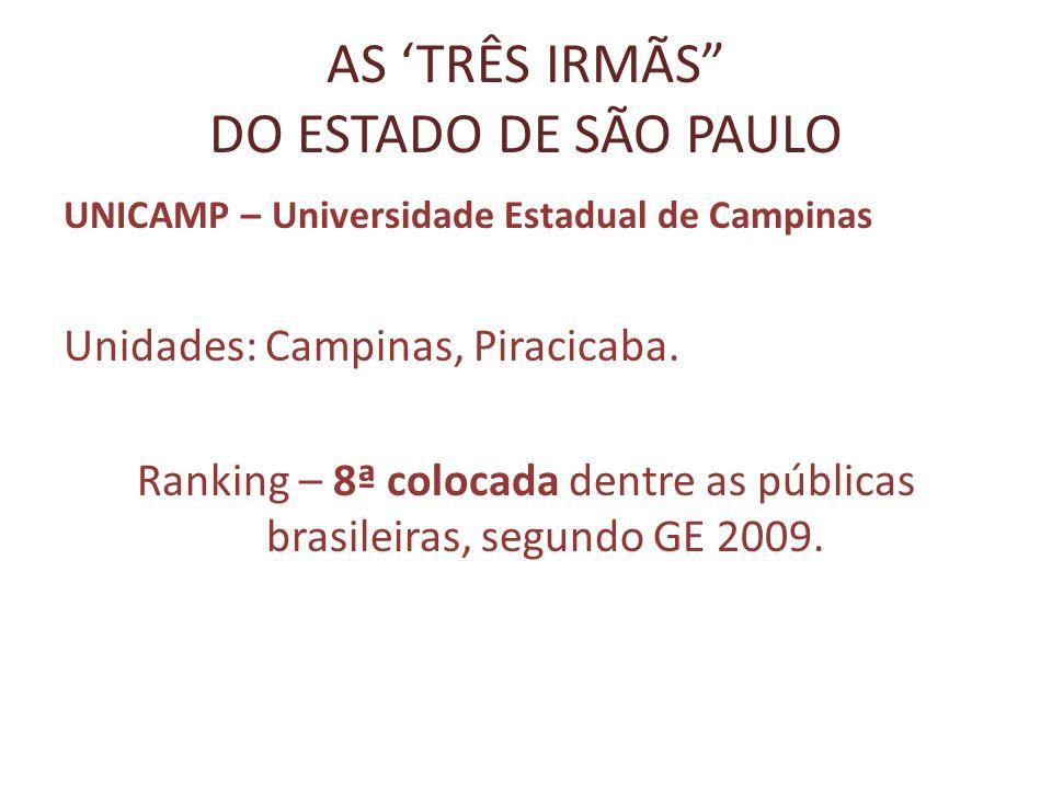 AS 'TRÊS IRMÃS DO ESTADO DE SÃO PAULO
