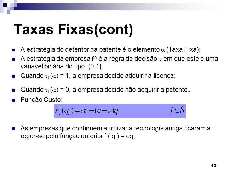 Taxas Fixas(cont) A estratégia do detentor da patente é o elemento  (Taxa Fixa);
