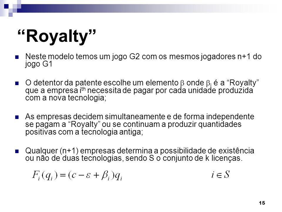 Royalty Neste modelo temos um jogo G2 com os mesmos jogadores n+1 do jogo G1.