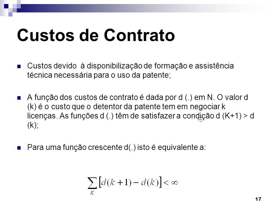 Custos de Contrato Custos devido à disponibilização de formação e assistência técnica necessária para o uso da patente;