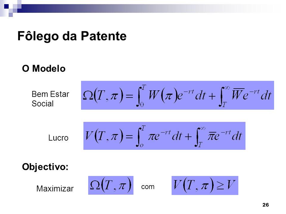 Fôlego da Patente O Modelo Objectivo: Bem Estar Social Lucro Maximizar