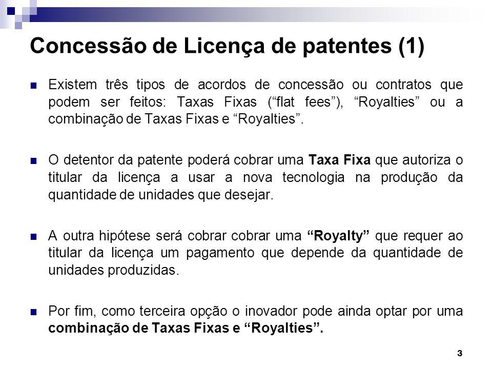 Concessão de Licença de patentes (1)