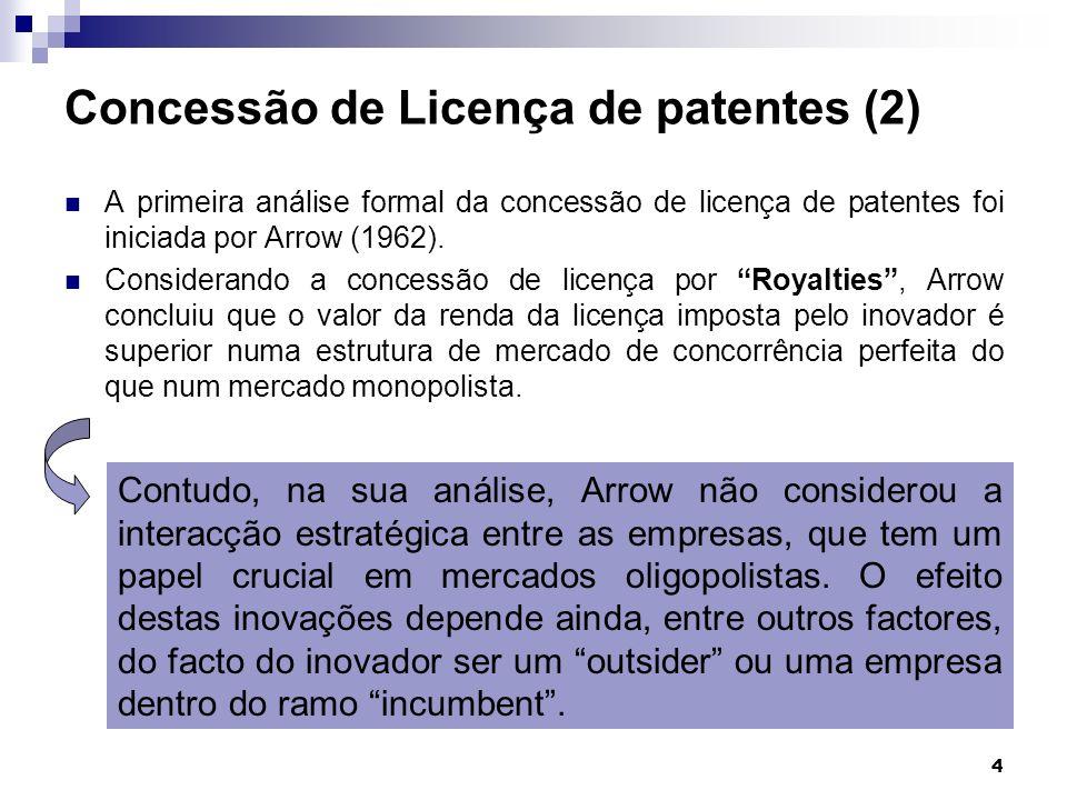 Concessão de Licença de patentes (2)