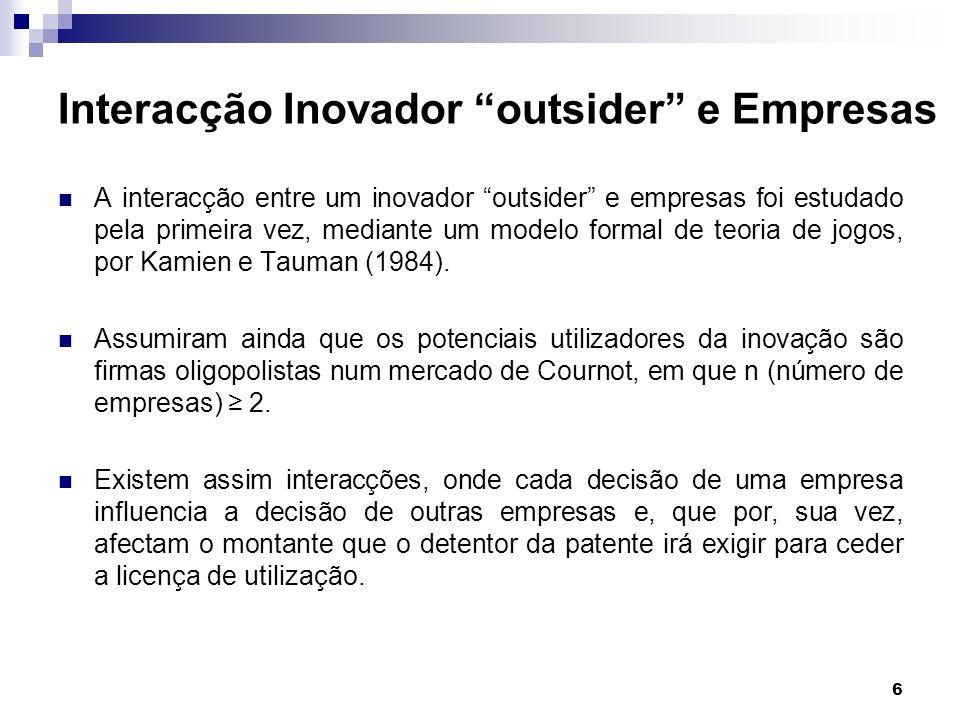 Interacção Inovador outsider e Empresas