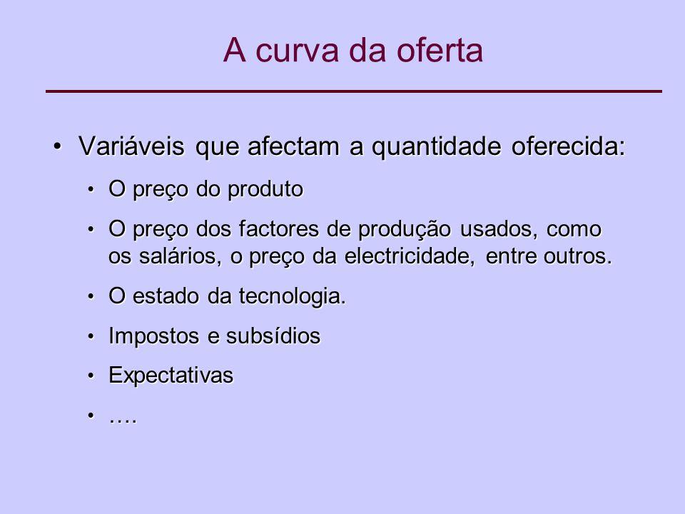 A curva da oferta Variáveis que afectam a quantidade oferecida: