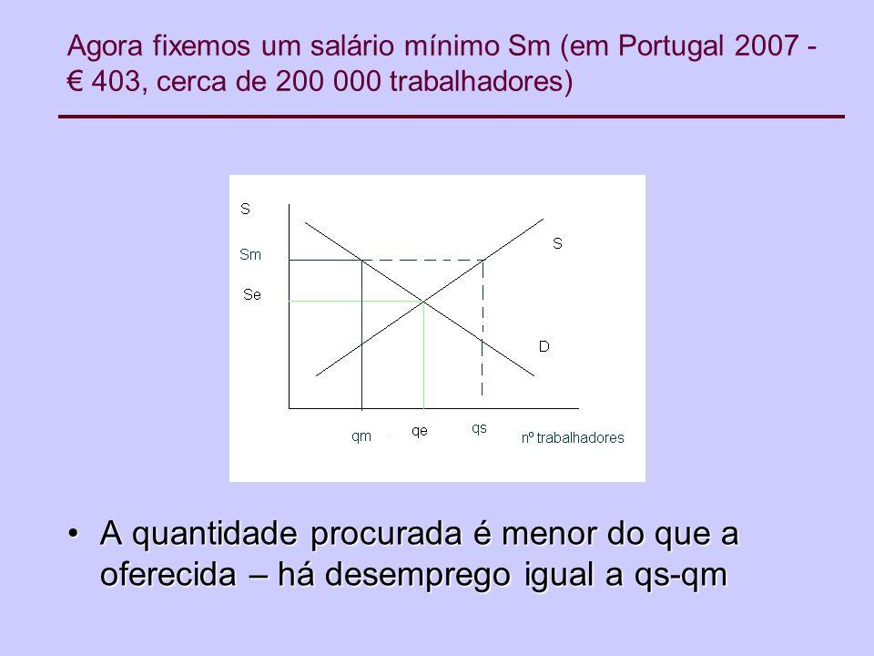 Agora fixemos um salário mínimo Sm (em Portugal 2007 - € 403, cerca de 200 000 trabalhadores)