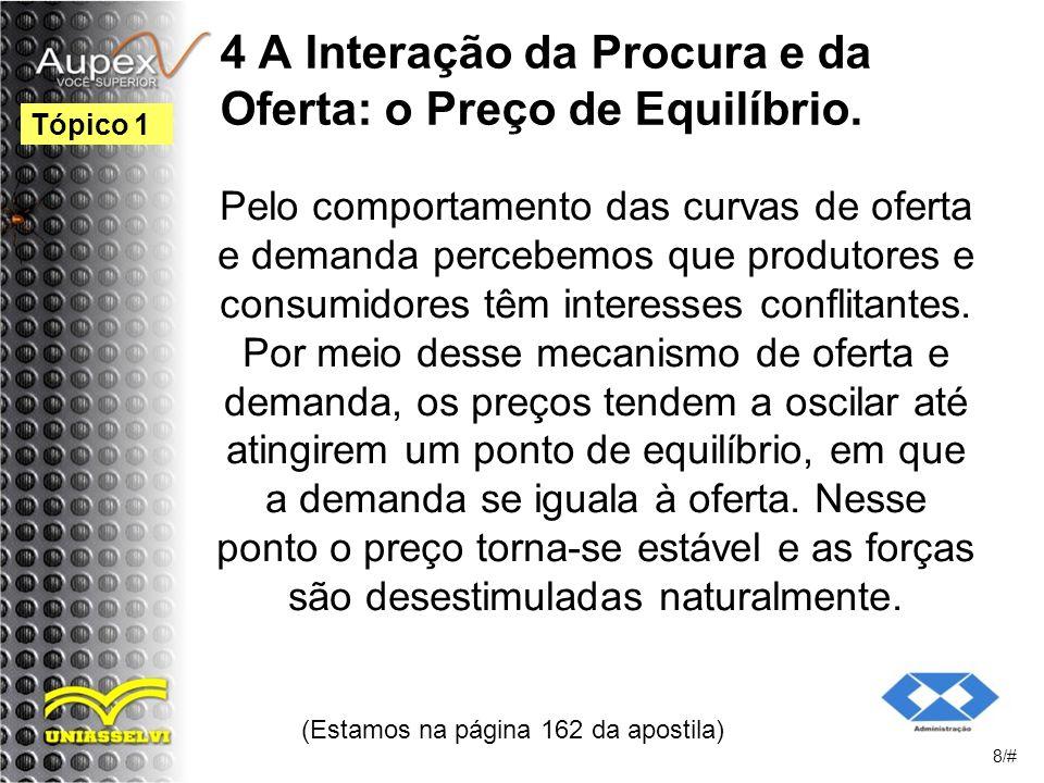 4 A Interação da Procura e da Oferta: o Preço de Equilíbrio.
