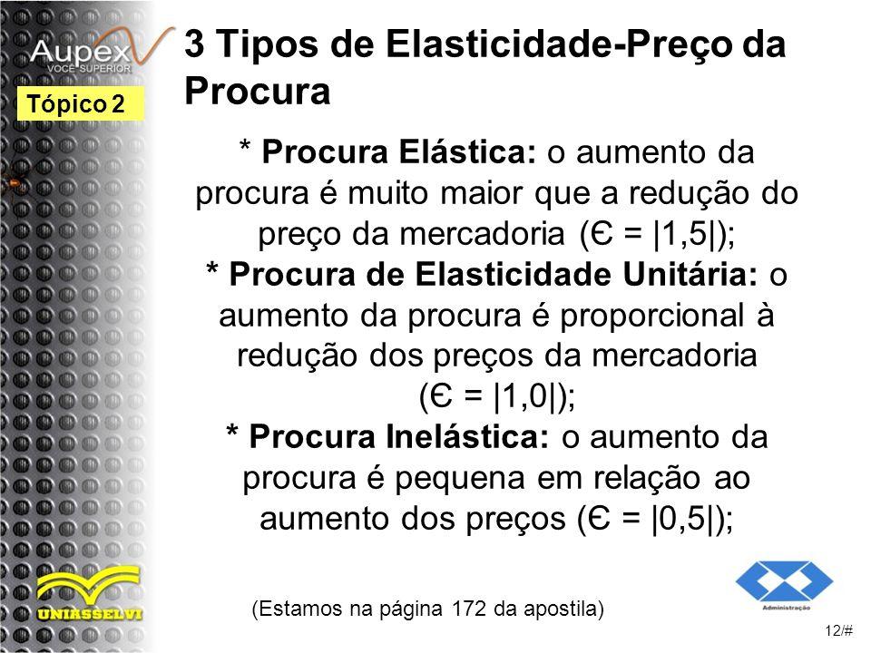 3 Tipos de Elasticidade-Preço da Procura
