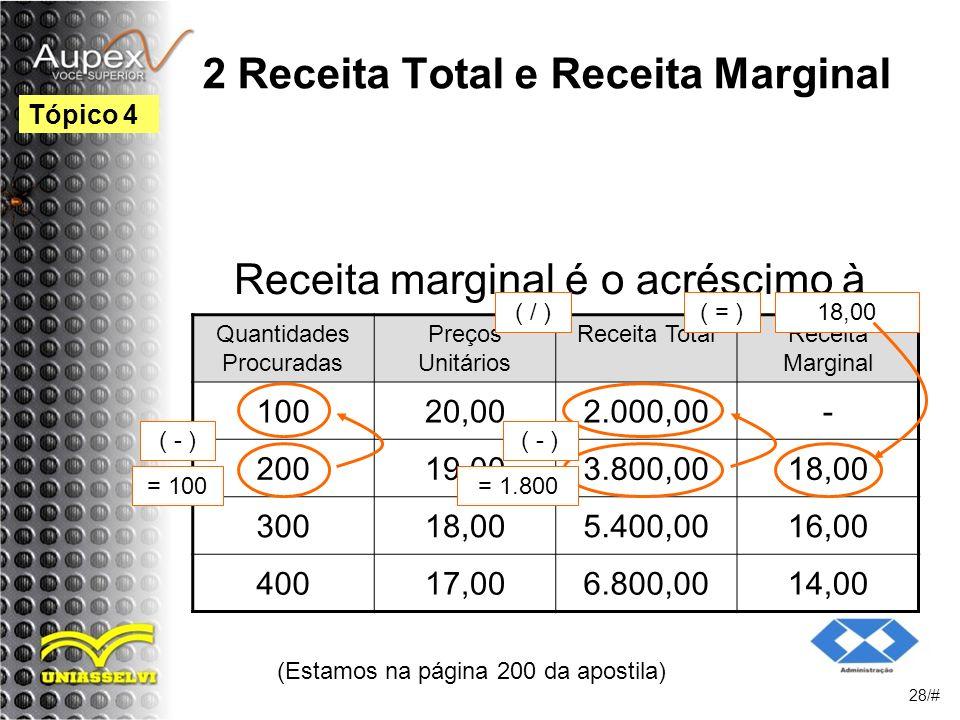 2 Receita Total e Receita Marginal