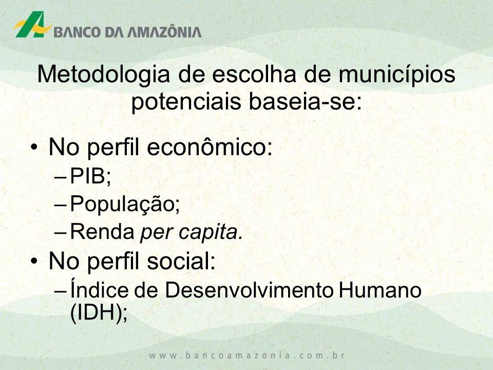 Metodologia de escolha de municípios potenciais baseia-se: