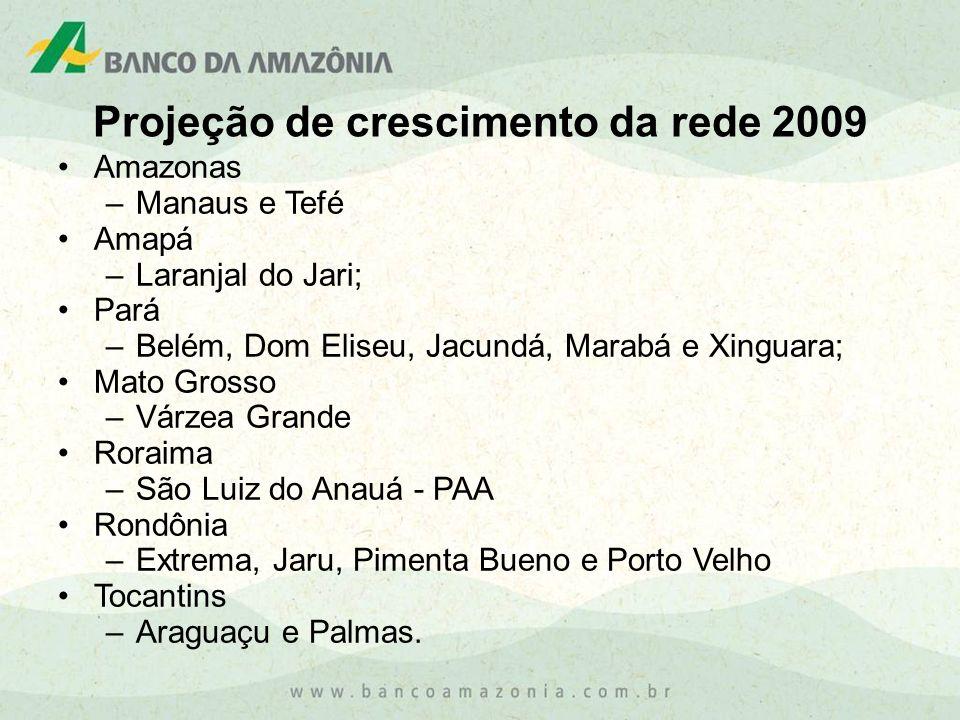 Projeção de crescimento da rede 2009