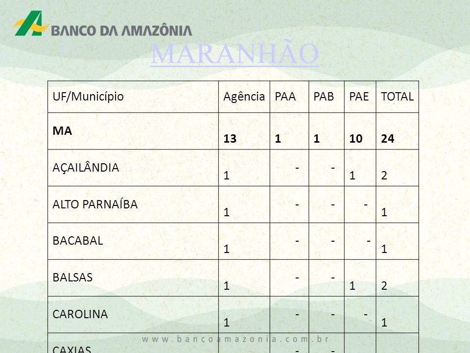 MARANHÃO UF/Município Agência PAA PAB PAE TOTAL MA 13 1 10 24