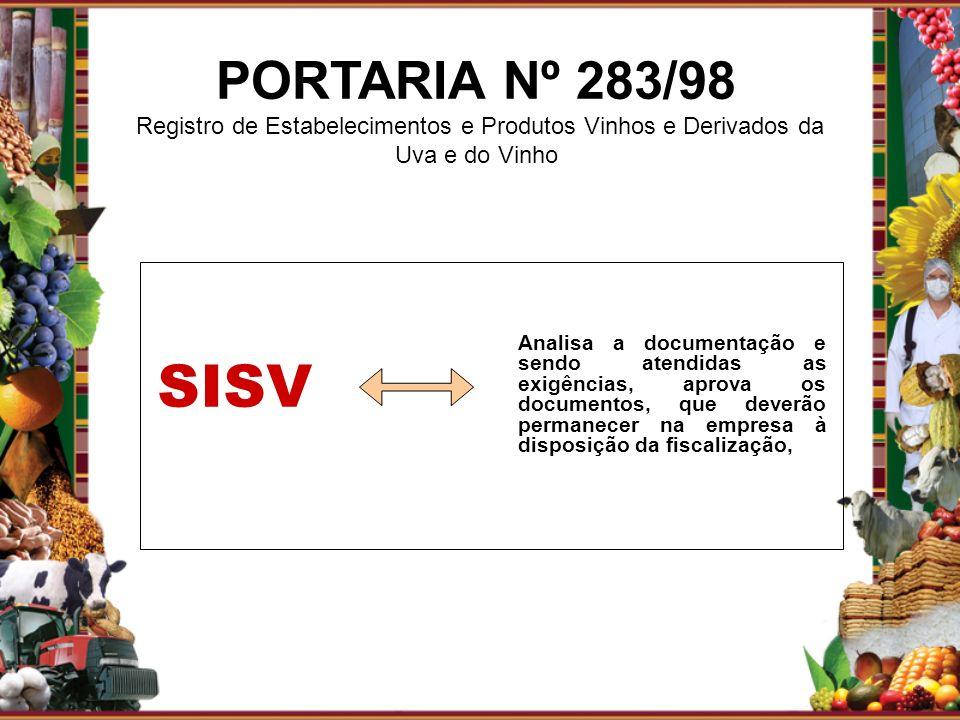 PORTARIA Nº 283/98 Registro de Estabelecimentos e Produtos Vinhos e Derivados da Uva e do Vinho