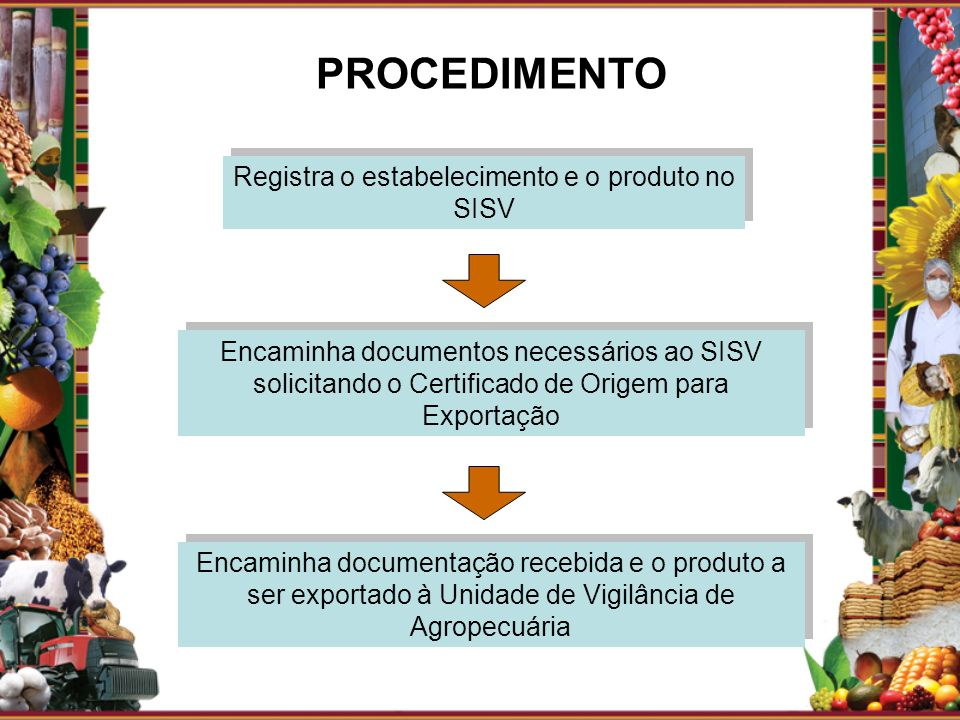 Registra o estabelecimento e o produto no SISV