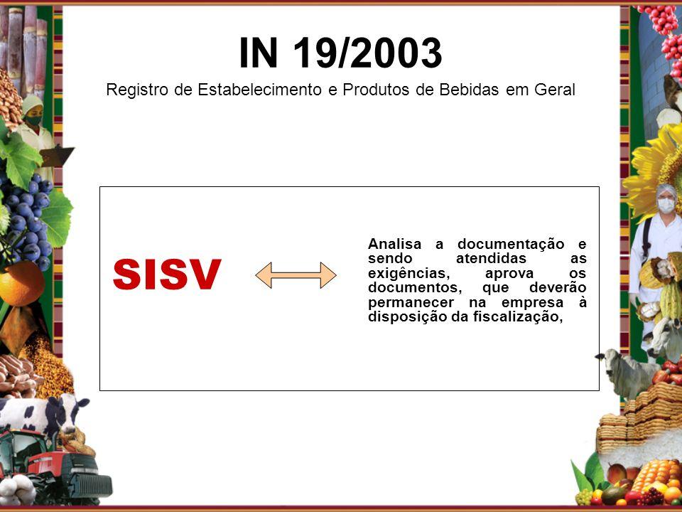 IN 19/2003 Registro de Estabelecimento e Produtos de Bebidas em Geral