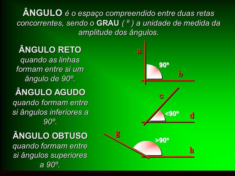 ÂNGULO é o espaço compreendido entre duas retas concorrentes, sendo o GRAU ( º ) a unidade de medida da amplitude dos ângulos.