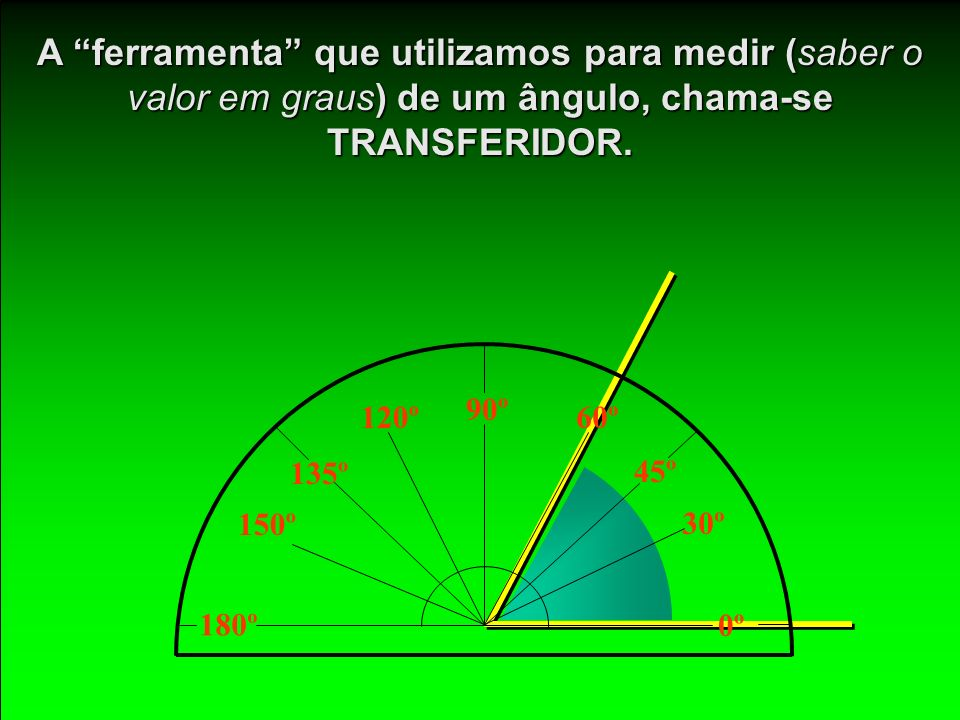 A ferramenta que utilizamos para medir (saber o valor em graus) de um ângulo, chama-se TRANSFERIDOR.