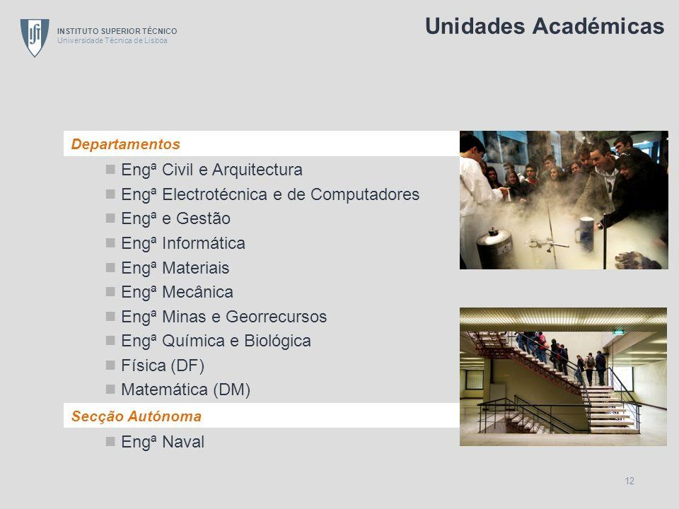Unidades Académicas Engª Civil e Arquitectura